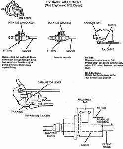 Art Carr U0026 39 S 700r4 Tv Cable Adjustment Guide From