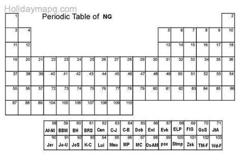 Blank Periodic Table Printable Worksheet
