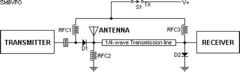 Diode Switching Basics