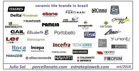 Brazil Porcelain Tile Business  2016  Market Share