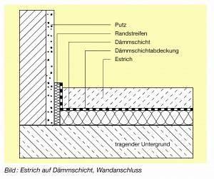 Estrich Im Bad : estrich auf d mmschicht ~ Markanthonyermac.com Haus und Dekorationen