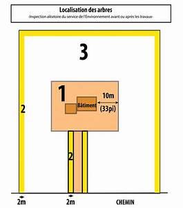 Abattage D Arbres Autorisation : demande de certificat d autorisation pour l abattage d ~ Premium-room.com Idées de Décoration