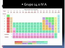 Tabla periodica moderna de henry moseley 1913 papel pintado grupo 14 tabla periodica carbonoideos urtaz Images