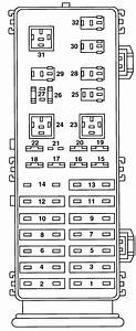 Ford Taurus  1996  U2013 1999   U2013 Fuse Box Diagram  Usa Version