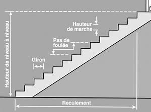 comment creer un escalier exterieur en beton leroy merlin With plan maison 2 niveaux 19 comment poser un seuil de porte