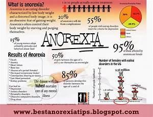 anorexia tips for beginners | alexia maron