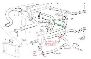 similiar bmw 325i engine diagram keywords 2001 bmw 325i engine diagram besides bmw e39 engine diagram