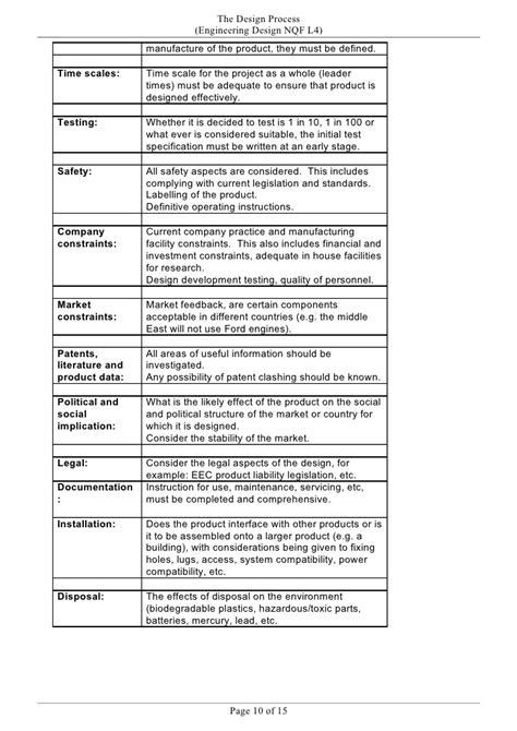 Writing a design specification outline - reportz80.web.fc2.com