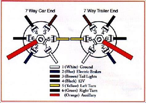 Dodge Trailer Plug Wiring Diagram Bing Images Truck