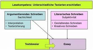 university coursework help types of creative writing aberdeen university english and creative writing
