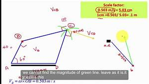 Lecture 2 1  Velocity Diagram Of Four Bar Mechanism