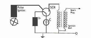 4 Komponen Sistem Pengapian Mobil Dan Motor   Fungsinya
