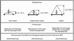 Brutto Rauminhalt Berechnen : abschnitt 4 sw rl vorl ufiger sachwert ~ Themetempest.com Abrechnung