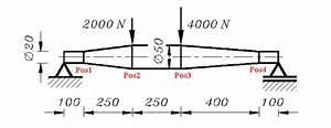 Querschnitt Berechnen : berechnung durchbiegung tr ger metallteile verbinden ~ Themetempest.com Abrechnung