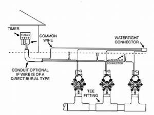 Rain Bird Dv Valve Instructions