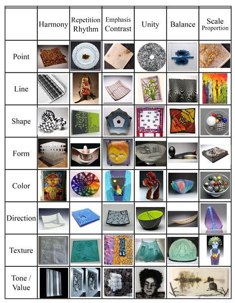 Look Basics Elements Interior Design by Jim Boles Designs Elements Principles Of Design In