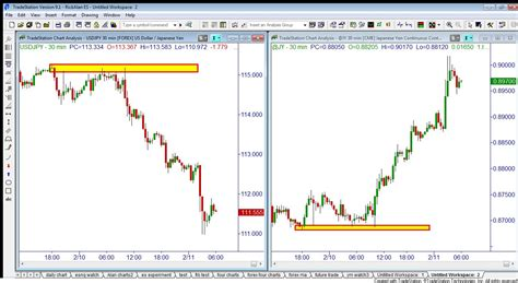 The Difference Between Trading Spot Forex Vs Forex Futures. Major In Music Production Sex Talk In French. Rubber Track Undercarriage Ppc Software Free. Maximum Wage Garnishment Drayton Hotel Ealing. Carlsbad Window Cleaning Synthetic Turf Fields. Cable Vs Dish Vs Directv Empire Eye And Laser. Lpn School In Tampa Fl Carbonless Paper Forms. Best Home Mortgage Refinance Rates. Where Should I Open A Savings Account