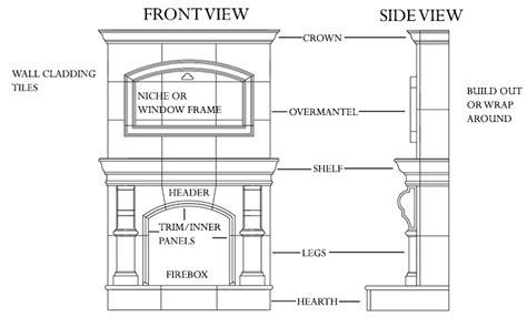 antique fireplace mantels anatomy of a fireplace mantel lower mantel overmantel