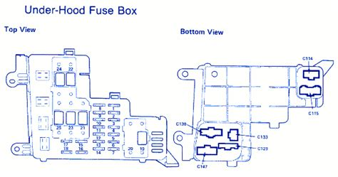 1988 Honda Accord Radio Wiring Diagram by Honda Accord Lx 1988 Bottom View Fuse Box Block Circuit