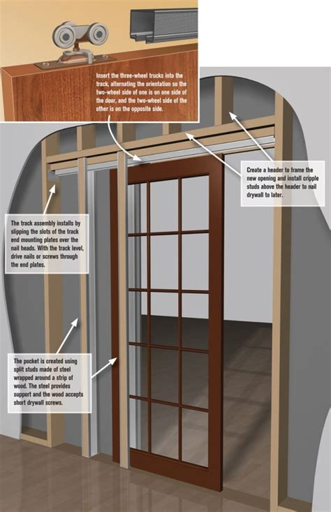 how to install pocket door how to install a pocket door pro construction guide