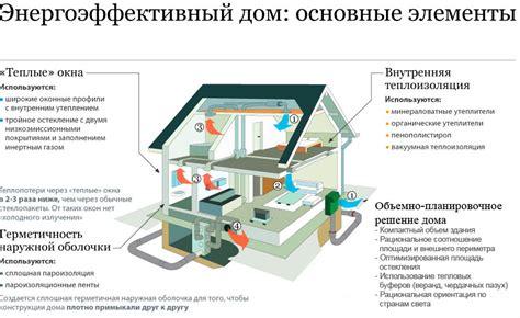 Список литературы мировой опыт в области энергосбережения и повышения энергетической эффективности