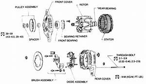 Hitachi Alternator Rebuild Instructions