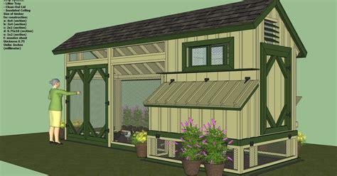home garden plans news  perfect options backyard