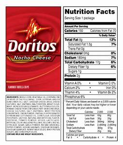 doritos addatives warning livinginnatureengland With food ingredients label template