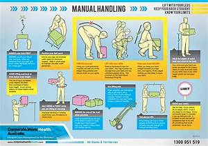 Manual Handling  With Images