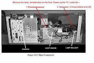 Rear projection tv troubleshooting video search engine for Hitachi tv lamp and temp light blinking