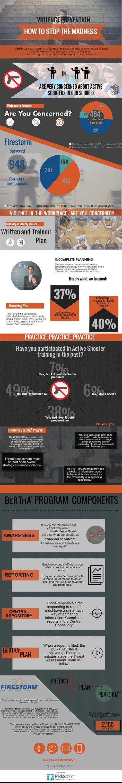 infographic violence prevention  preparedness