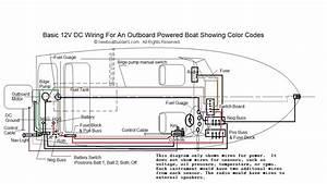 Boat Wiring Schematics On Images