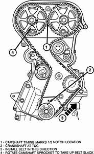 How To Adjust Timing Timing Chain Tension And Valves