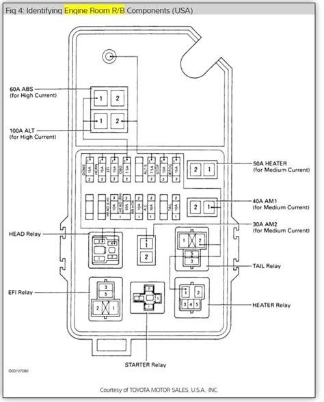 Wire Diagram 98 Toyotum 4runner by 4runner Fuse Box Wiring Diagram