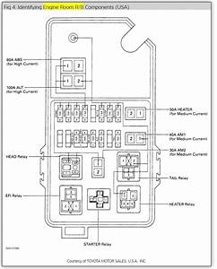 92 Toyota 4runner Fuse Panel Diagram