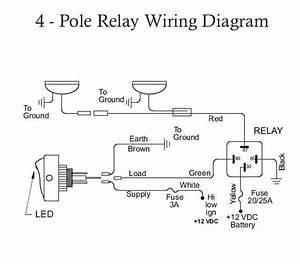 Road Wiring Diagram