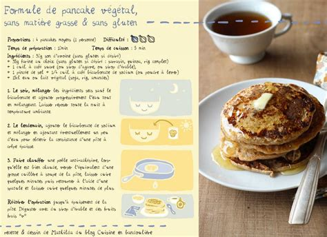 cuisine pancake pancake végétal sans gluten ni matière grasse cuisine