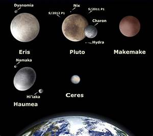 Dwarf Planets (page 2) - Pics about space