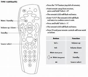 connect your sky virgin remote to q acoustics soundbar With tivo remote guide