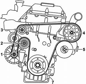 repair guides engine mechanical components accessory With saab timing belt 95