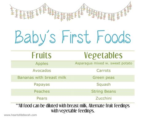 babys  food    feeding  baby heart  deborah