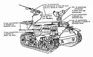 75mm  U00ab Lone Sentry Blog