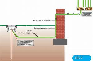 A Guide To The Correct Use Of Earth Electrodes