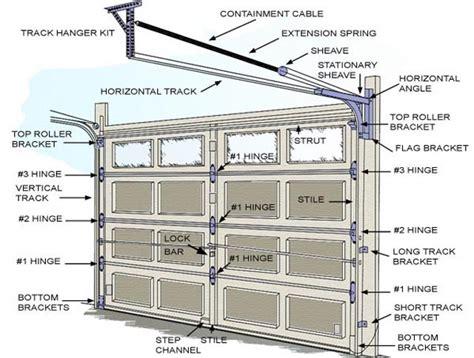 how to replace garage door the importance of the garage door at home elliott