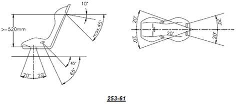 montage siege auto conseils pro pour montage harnais auto