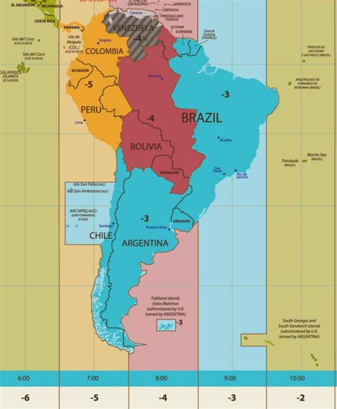 south america time zones