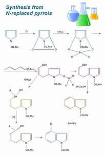 Chemistry Solution