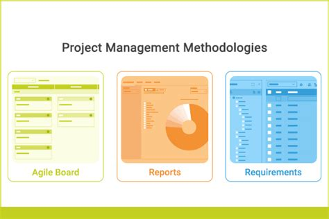 agile development trends     agile software