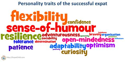Quotes About Personality Traits Quotesgram