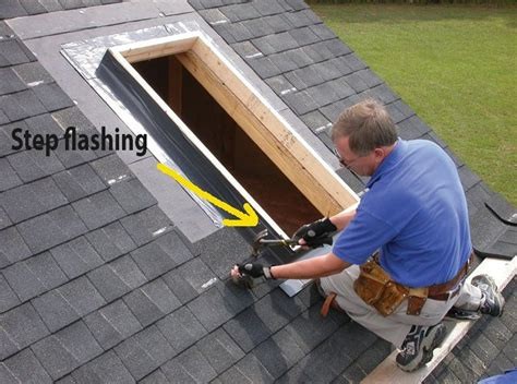 Skylights, The Problem Of Every Roof Painting A Metal Roof Solar How Many Panels Fit On My Roofing Service Brooklyn Ny Types Of Flashing Contractor Maryland Abc Supply Locations Tri State Tacoma
